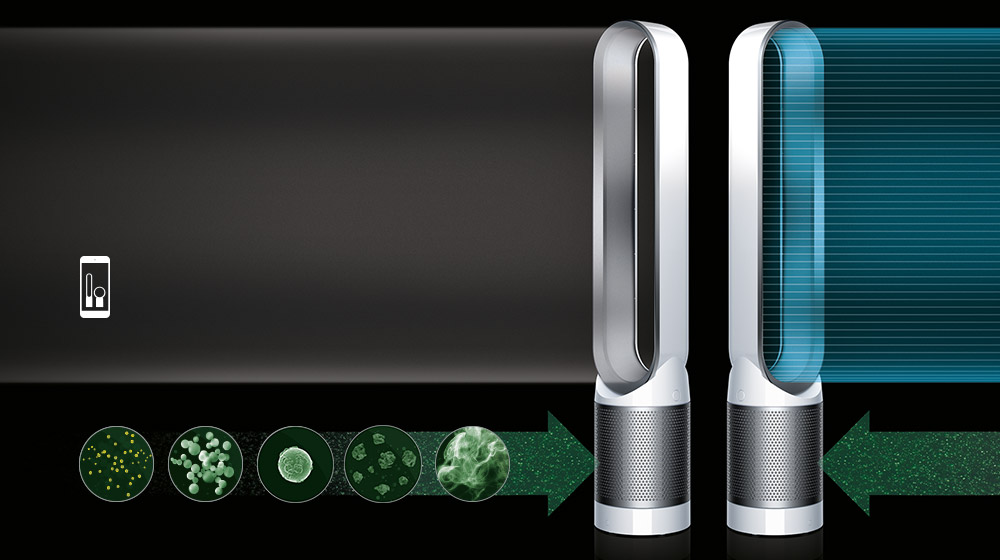 The Dyson Pure Cool Link Purifier Fan Sekilas Pandang